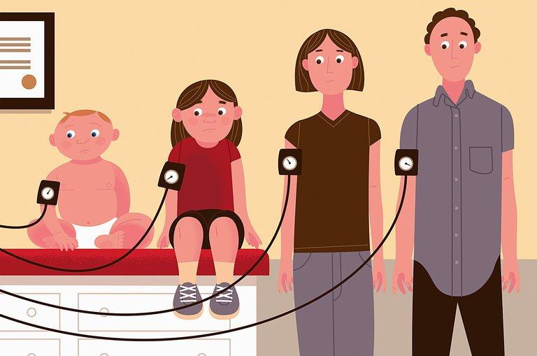 Nhk Vietnam Normal Blood Pressure Range By Age